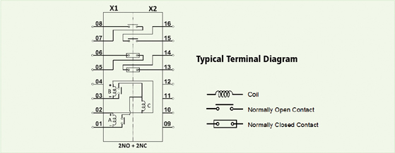 Trip Circuit Supervision Relay